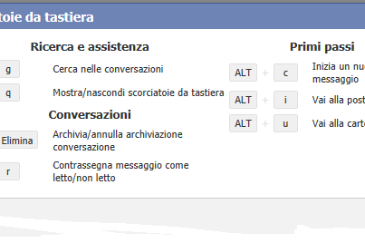 scorciatoie facebook tastiera