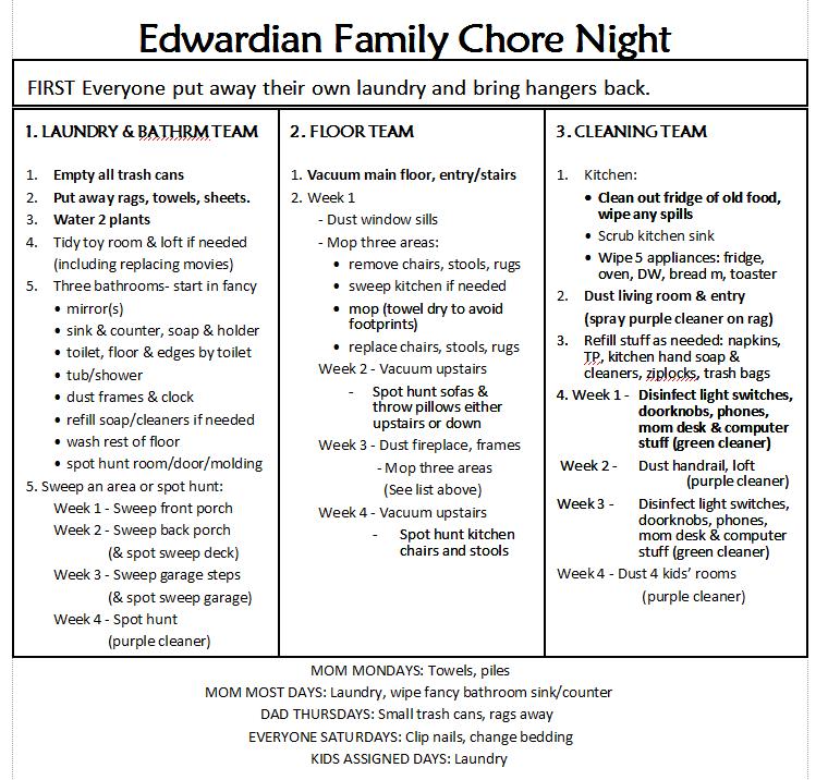 Essay about Chores Teach Children Responsibility