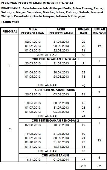 Takwim Persekolahan 2013 dari Kementerian Pelajaran Malaysia