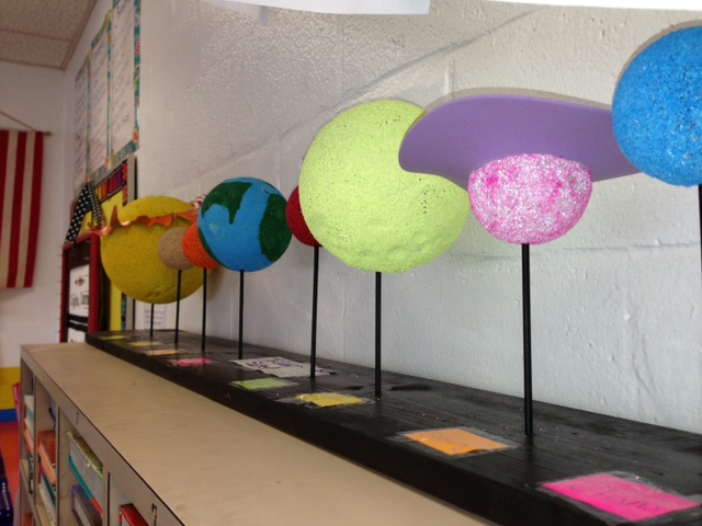 creative solar system projects - photo #19