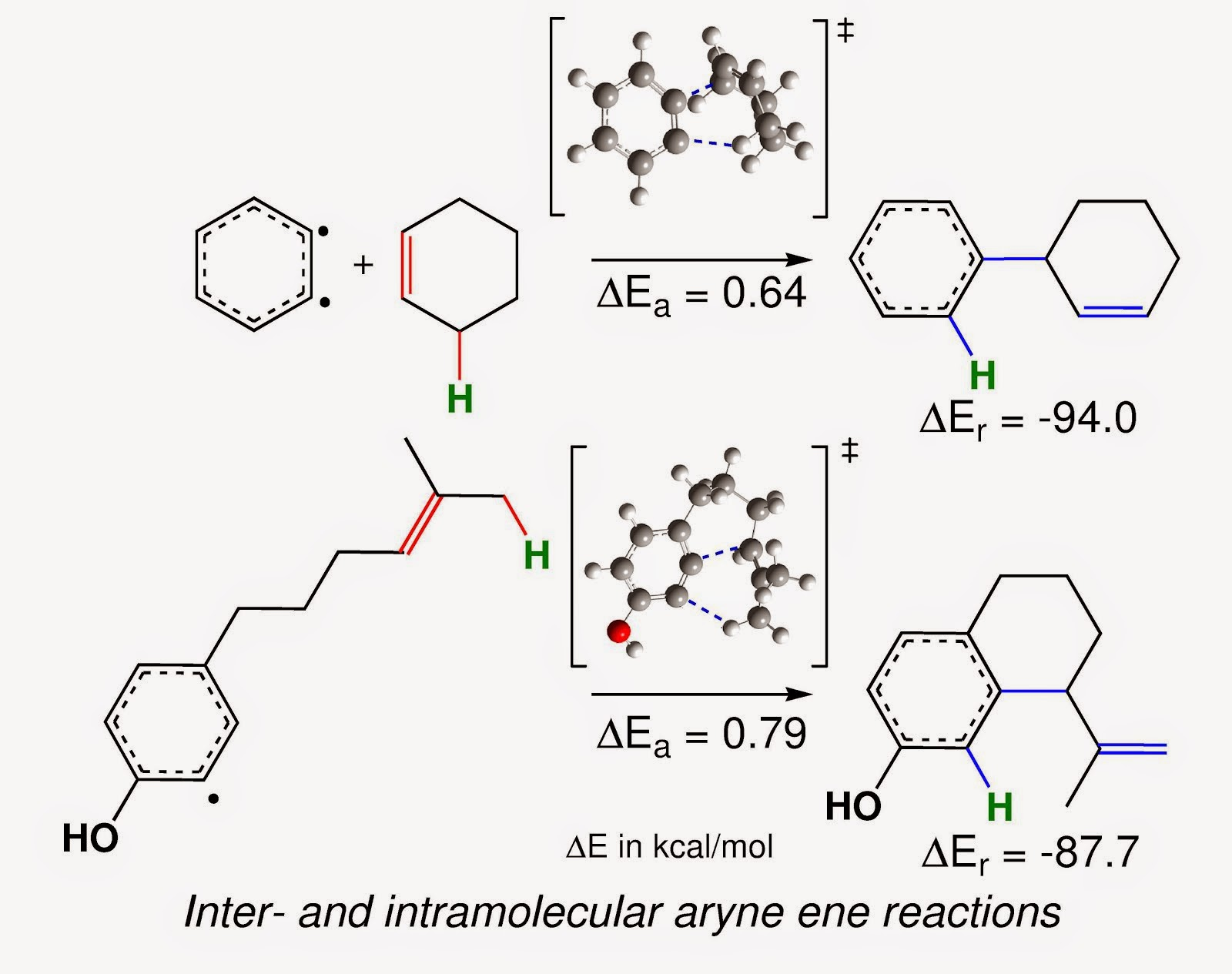 ENE REACTION OF ARYNES