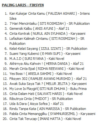 20 Novel Terlaris Carta Popular Minggu Keempat Januari 2012