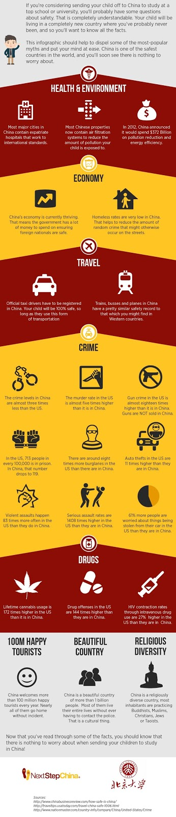 China safety infographic