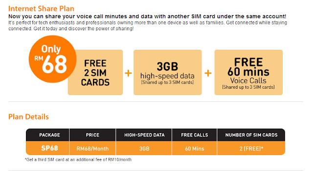 U Mobile - Internet Share Plan