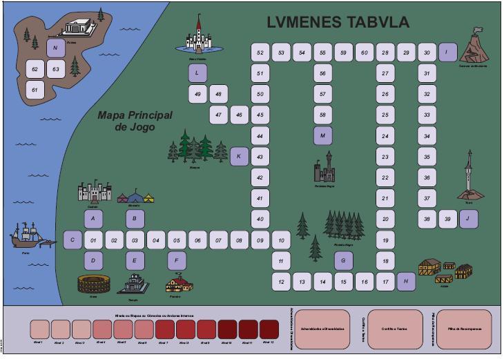 LVMENES TABVLA Boardgame