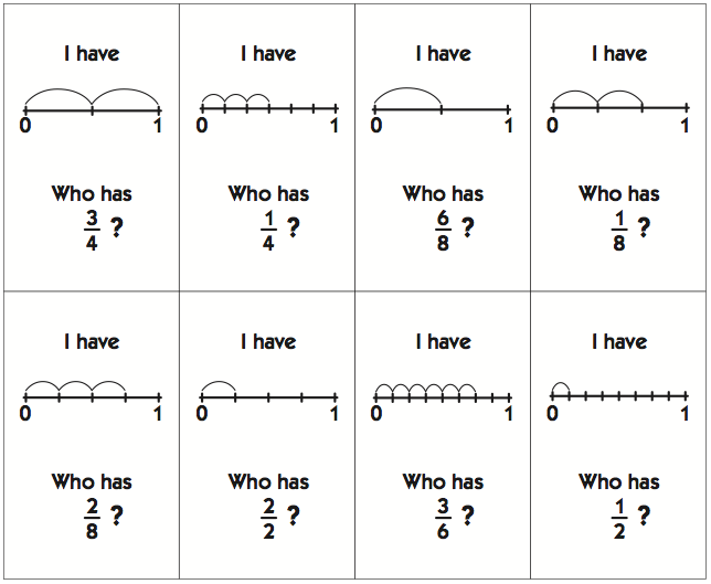 Eloquent image with regard to fractions on a number line game printable