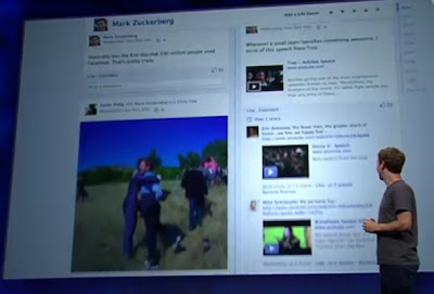 Facebook Rugi Akibat Kronologi Timeline