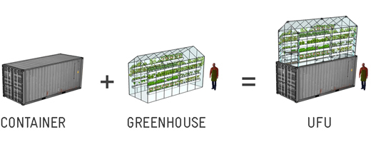 container greenhouse 20foot urban farm ufu