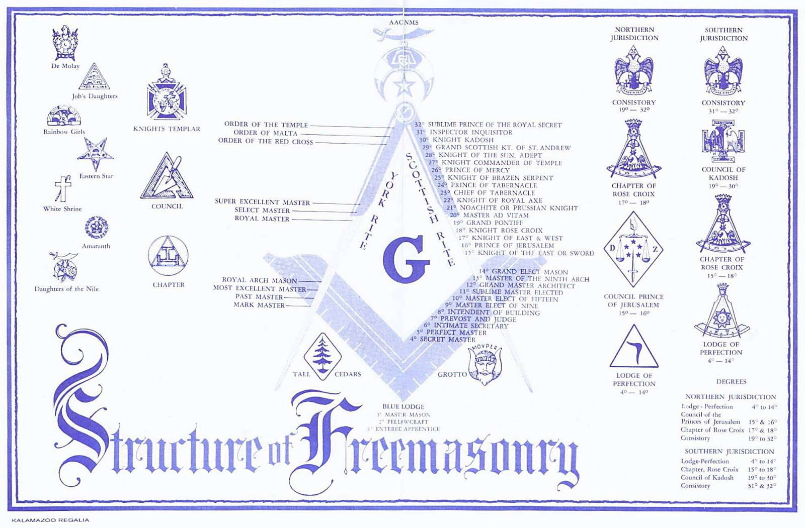 The god press january 2013 the ancient arabic order of the nobles mystic shrine also commonly known as shriners and abbreviated aaonms established in 1870 is an appendant buycottarizona
