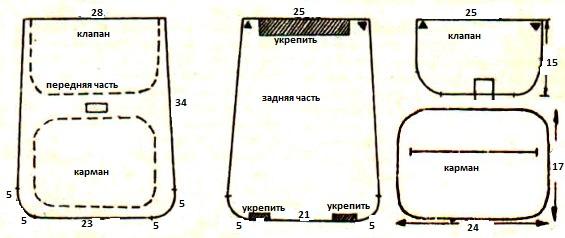 Как сшить рюкзак из ткани своими руками
