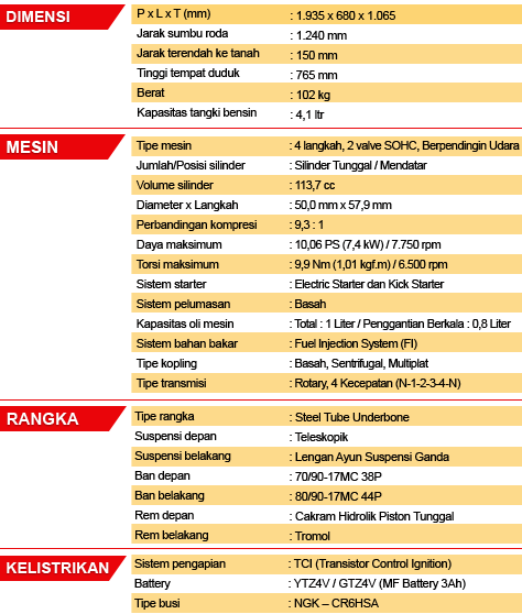 Spesifikasi Sepeda Motor Bebek Injeksi Kencang dan Irit Jupiter Z1