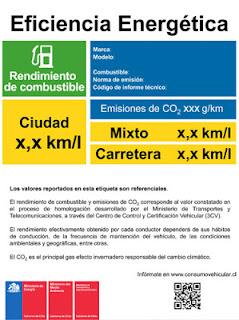 etiqueta vehiculos eficiencia energetica