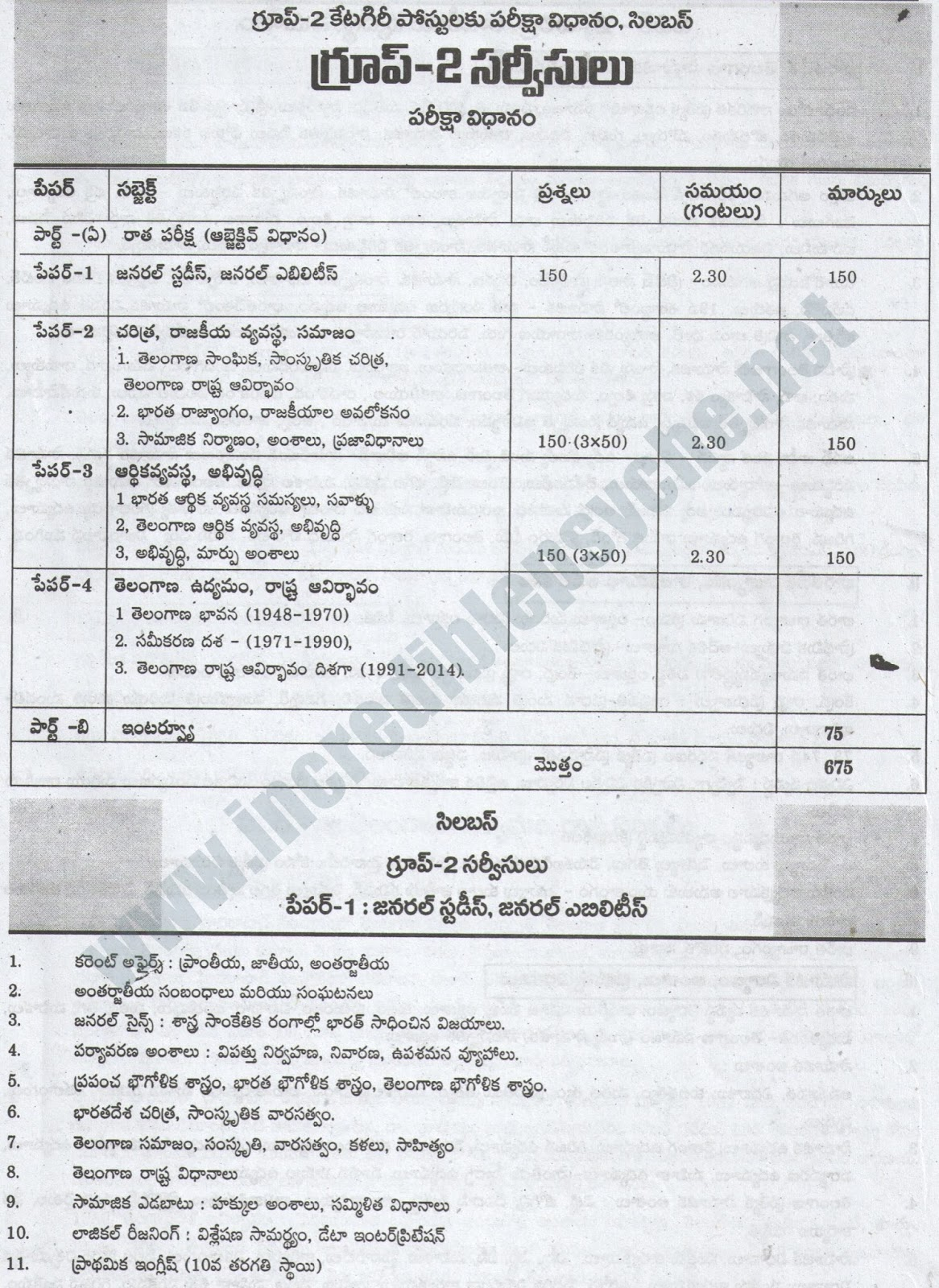 telangana tspsc group 2 exam syllabus in telugu with scheme of exam pattern detailed pattern 1
