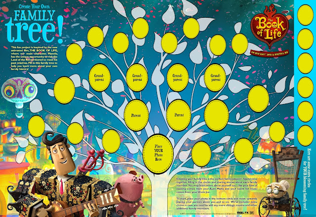 Create Your Own Family Tree Day of the Dead