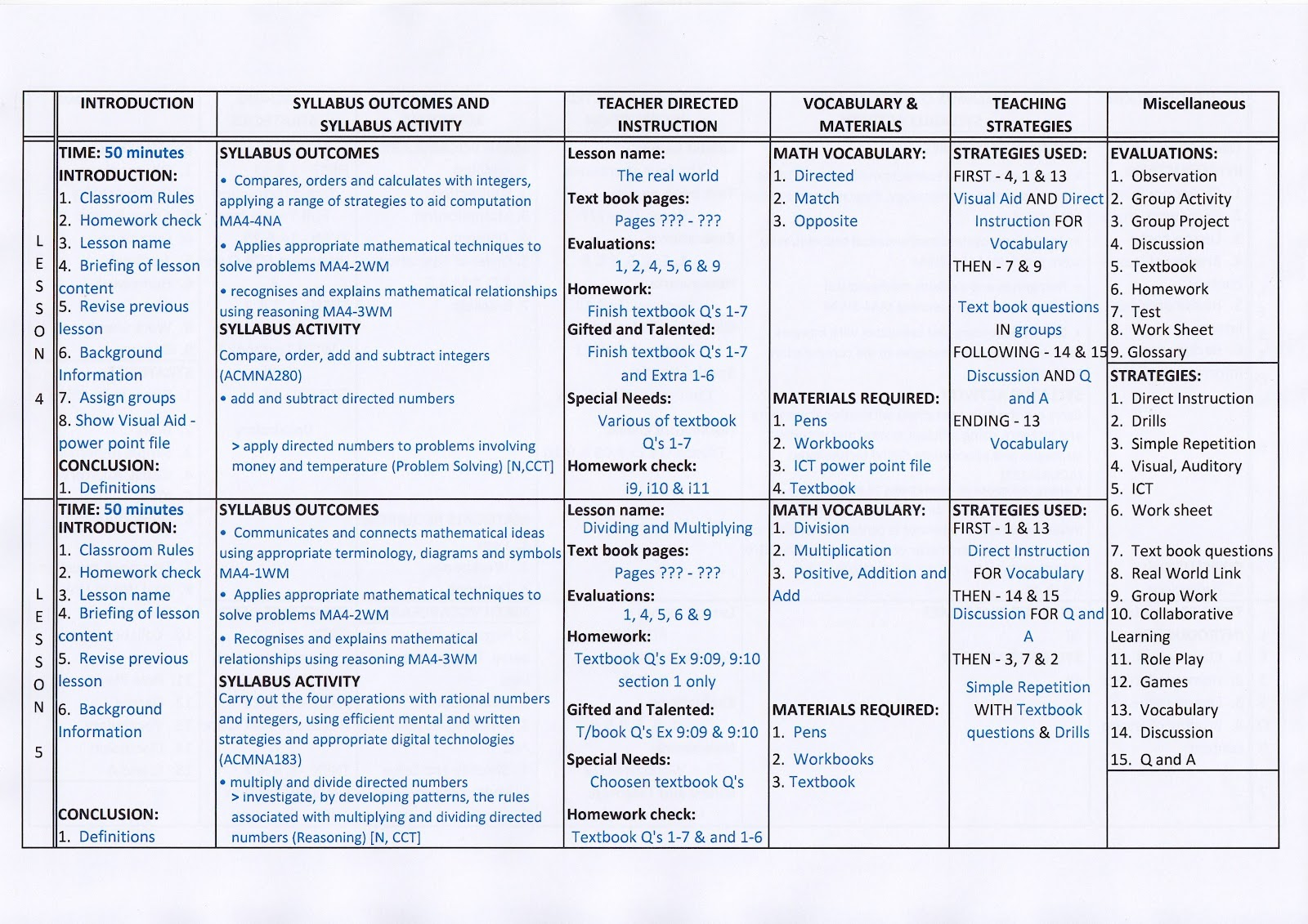 math worksheet : teaching plan and resources for integers  year 7  maths stuff  : Multiplication And Division Of Integers Worksheet