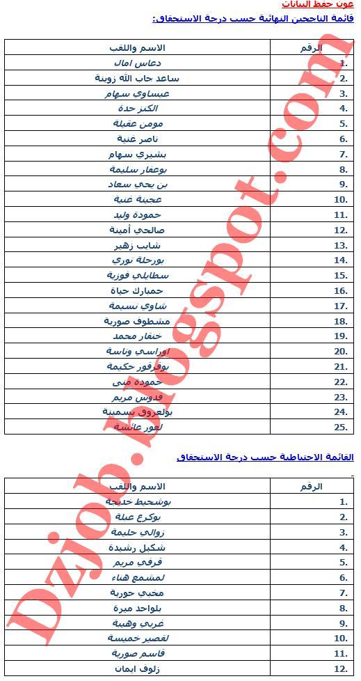 النتائج النهائية للناجحين في مسابقات التوظيف على أساس الشهادات سكيكدة 2012 9.jpg