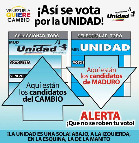 ¡¡Así se vota por la Verdadera Unidad!!