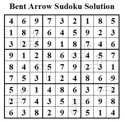 Bent Arrow Sudoku (Daily Sudoku League #37) Solution