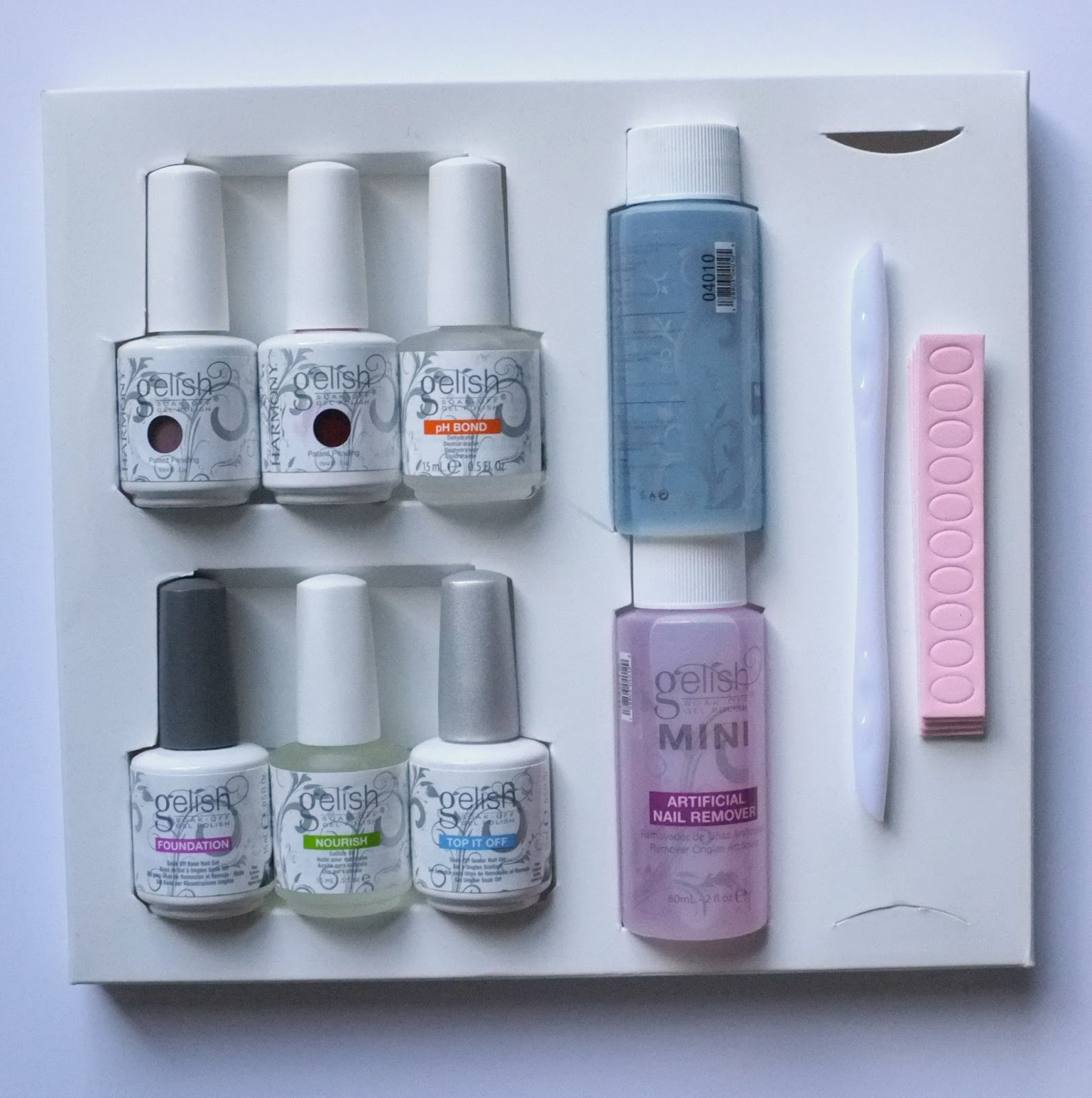 One Nail To Rule Them All: Gel Series, Part 1: Comparing Starter Kits