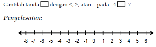 Materi matematika kelas 7 smp rumah matematika contoh 2 ccuart Choice Image