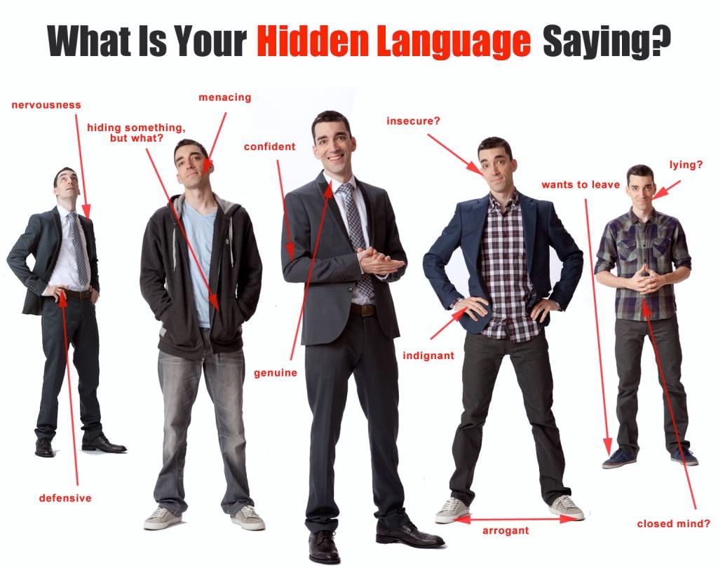 David Brett-Williams: 10 Body Language Mistakes to Avoid