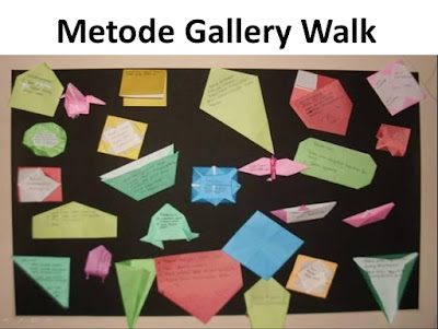 pengertian Metode Gallery Walk
