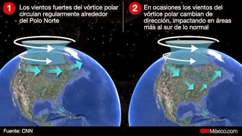 [Imagem: vortice+polar+estados+unios+usa+gelo+neve+frio.jpg]