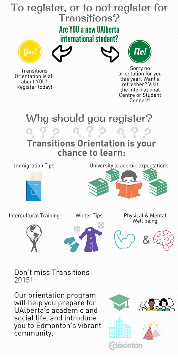 Registering for the UAlberta Transitions program
