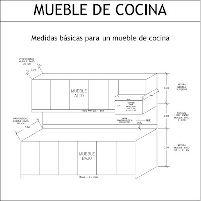 Medidas arquitect nicas y de arquitectura medidas de un for Medidas de muebles para planos