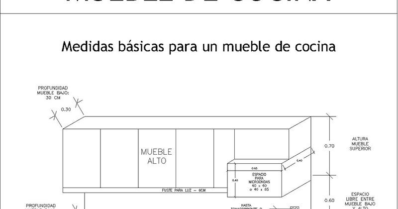 Medidas arquitect nicas y de arquitectura medidas de un for Medidas estandar de cocinas integrales