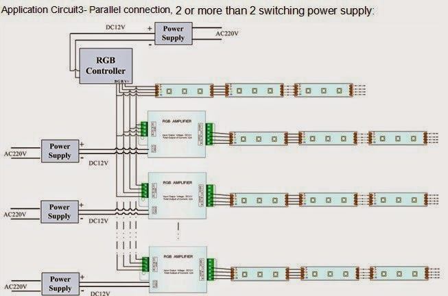 www.ledstripsales: about led strip amplifier connection, Wiring diagram