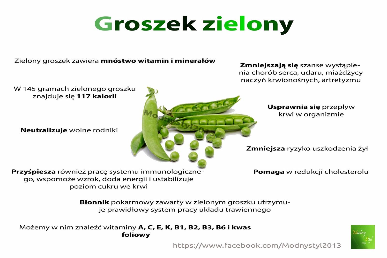 Zielono mi, czyli o dobroczynnym zielonym groszku