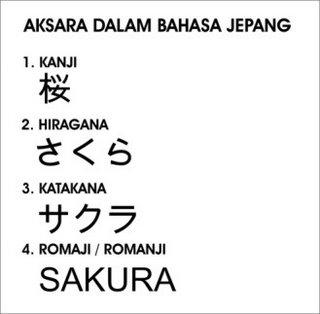 Belajar Bahasa Jepang Indonesia, Terjemahan dan Artinya