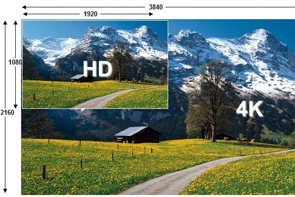 HDV X 4K