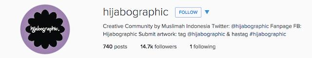 Hijabographic - Komunitas Kreatif yang Aktif dengan Dakwah Visual