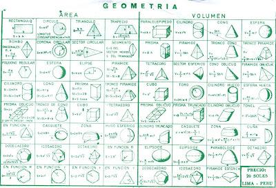 Formulario de Áreas y Volumen - Geometria