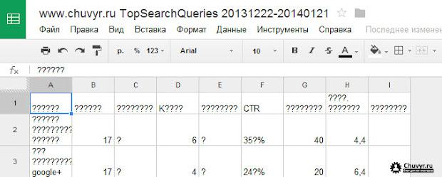 проблемы с кодировкой в Google Таблицы при открытии экспортируемого CSV файла в кодировке UTF-8