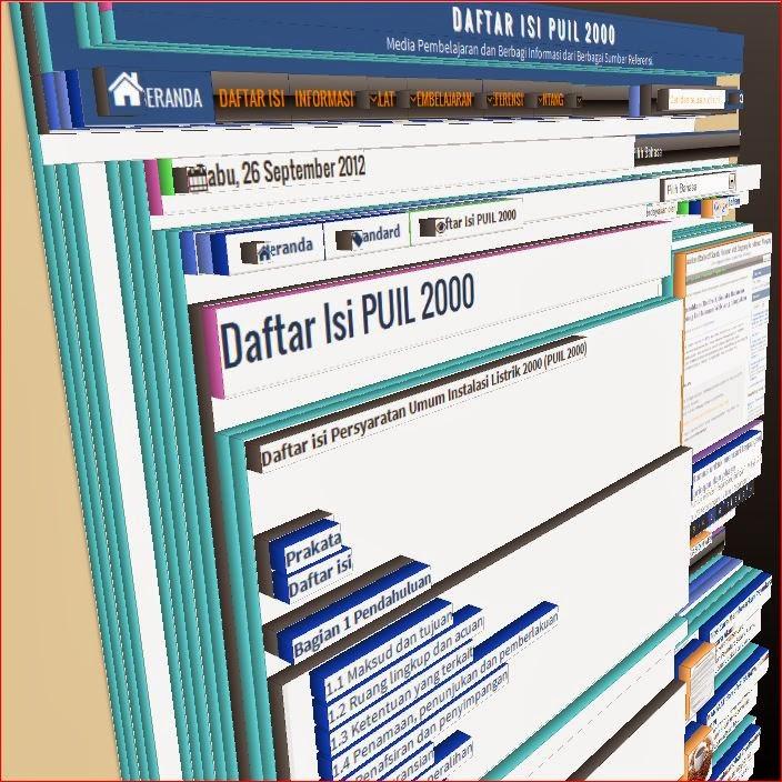 Daftar Isi PUIL 2000
