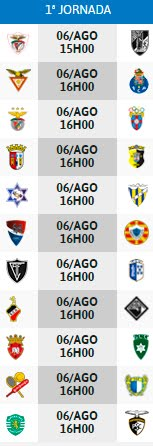Resultados 2ª Liga 2016/17