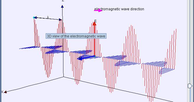 Ejs Open Source Propagation of Electromagnetic Wave Model Java ...