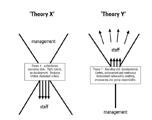 the change management theory business essay Kurt lewin's change management theory, is a time-tested, easily applied field theory that is often considered the epitome of change models, suitable for personal, group and organizational change kurt lewin, (1890 - 1947) a gestalt social psychologist, has been acknowledged as the father of social change theories since several.