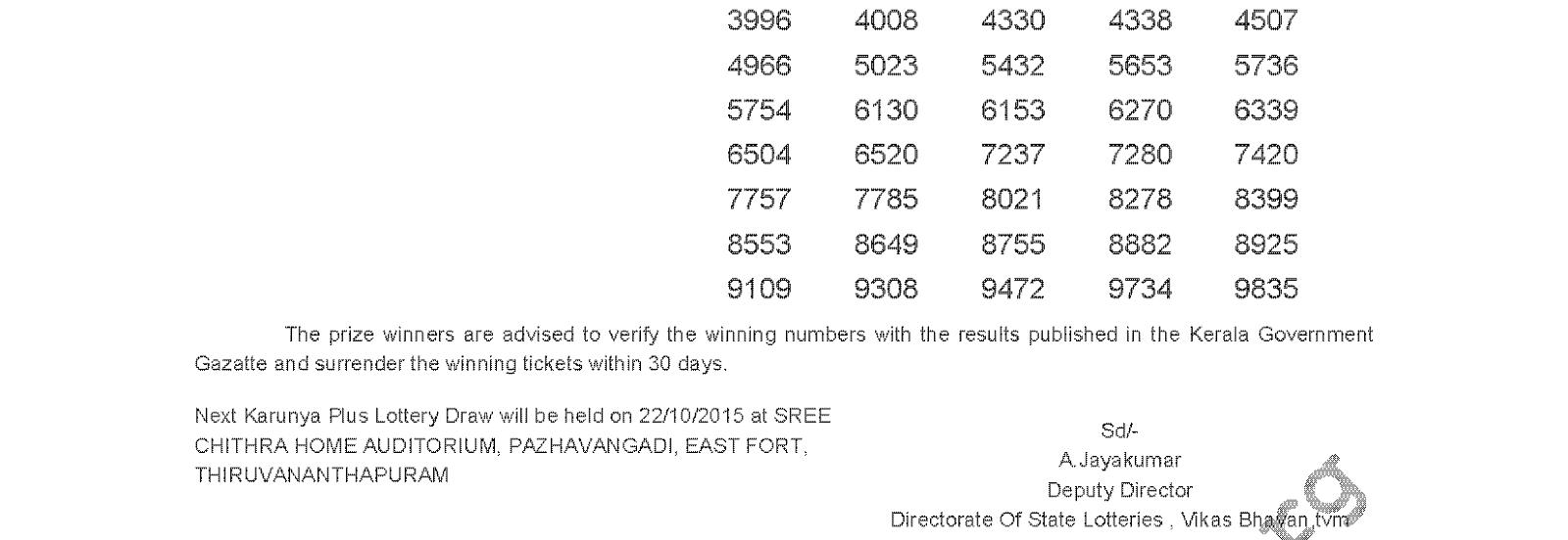 Karunya Plus Lottery KN 79 Result 15-10-2015