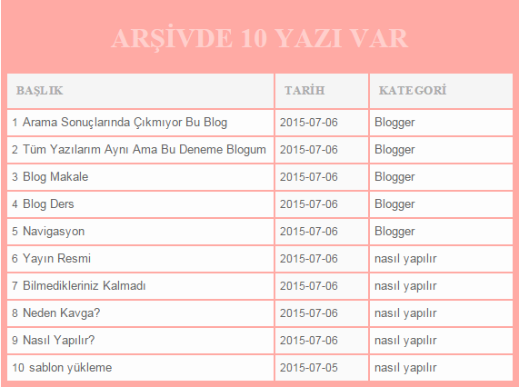 blogger-tablo-arsiv-yapimi