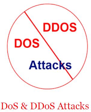 denial of service dos attacks pdf