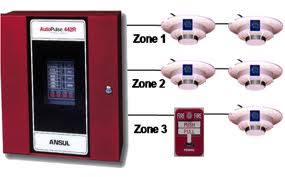 Smoke Detector Wiring Junction Box additionally What Is Conventional Fire Alarm System additionally 110127153363268009 also Door Holder Fire Alarm Wiring Diagram as well ProFyre 2 Wire Addressable Fire Detection And Alarm Systems. on simplex fire alarm wiring diagrams