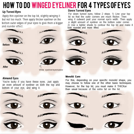 "Pretty&Cute Blog: Perfect ""Winged"" Eyeliner Tips"