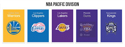 NBA 2K13 Pacific Division Court Pack Mod