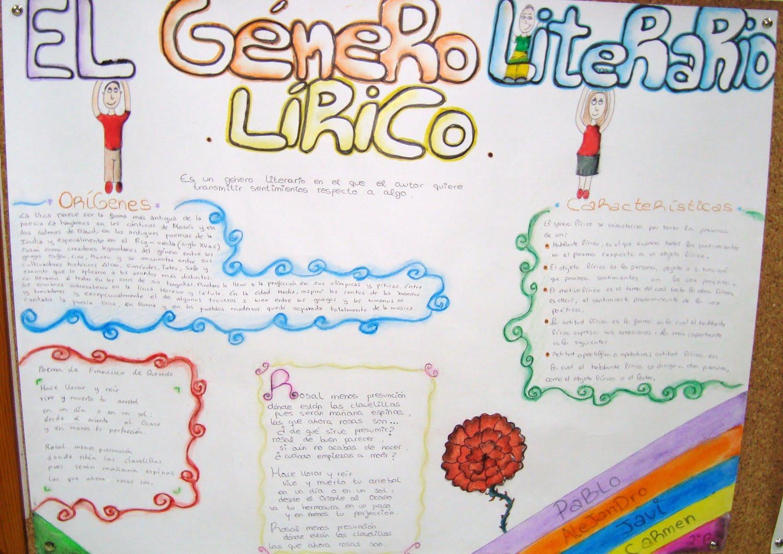 Blog del ies laguna de toll n g neros literarios for Caracteristicas de un mural