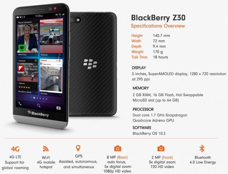 Spesifikasi Lengkap Blackberry Z30 Terbaru