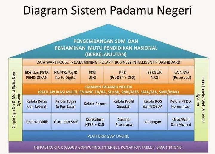 Informasi Terbaru Padamu Negeri 2015